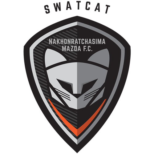 นครราชสีมา มาสด้า เอฟซี ( Nakhonratchasrima Mazda FC )
